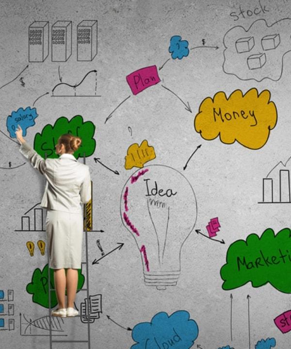 Academy Startup Girişimcilik Danışmanlığı | İş Modeli Geliştirme, İş Modeli Kanvası Hazırlama