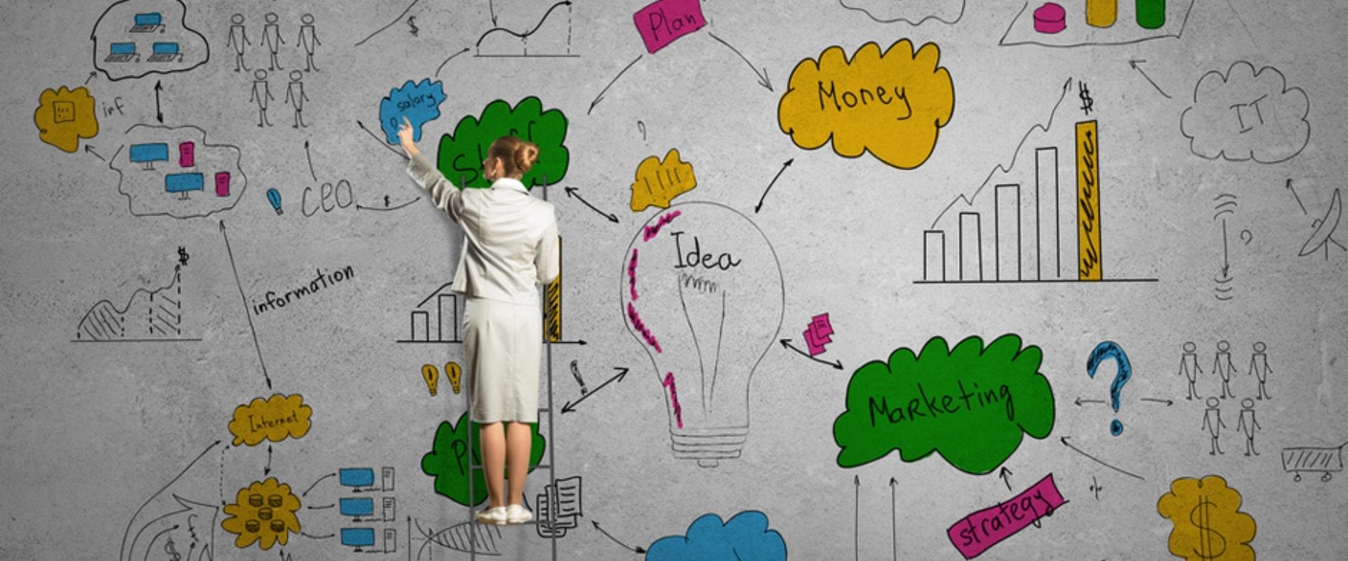 Girişimcilik Eğitimleri | Yalın Girişim Eğitimi